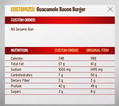 red robin guacamole bacon burger with no bun