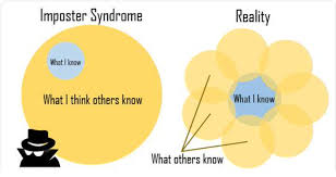 Venn Diagram Of Real And Fake Science Imposter Syndrome In Data Science Haystacks