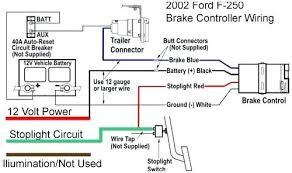 haulmark trailer brake wiring diagram wiring diagram libraries haulmark trailer wiring diagram wiring diagram experthaulmark wiring diagram trailer edge enclosed clean diagrams thumb 7