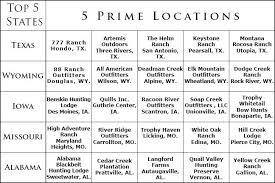 Hunting Season Chart South Texas Plains Tachyon Inc