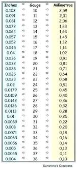 Spring Steel Gauge Chart Sheet Thickness Chart Escueladegerentes Co