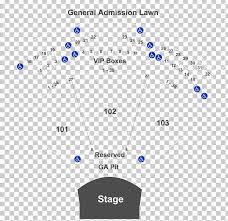Charlotte Metro Credit Union Amphitheatre Avidxchange Music