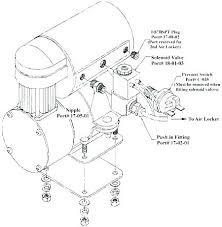husky air compressor pressure switch wiring diagram wiring husky pro air compressor wiring diagram husky air compressor wiring diagram wiring diagram air compressor pressure switch installation air pressure switch wiring diagram coleman husky air