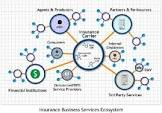 business+ecosystem