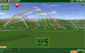 Golf Club Driver Length Chart Size Parrottricktraining Com
