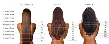 Weave Length Chart And Height 58 Comprehensive Curly Weave Length Chart