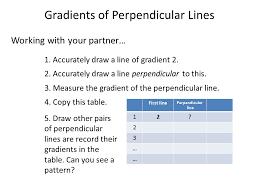 grants of perpendicular lines