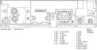 pioneer deh p8400bh wiring diagram on pioneer images free Pioneer Deh 1500 Wiring Diagram pioneer deh p8400bh wiring diagram 7 pioneer deh 6300ub wiring diagram pioneer deh x66bt owner s manual pioneer deh 1500 wiring harness diagram