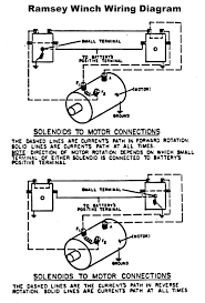 winch wiring diagram solenoids solidfonts warn winch wiring diagram solenoid diagrams database