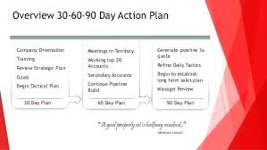 30 60 90 Day Sales Plan Examples For Interview Template Fresh