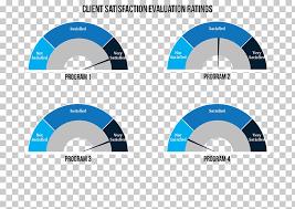 Wiring Diagram Gauge Chart Schematic Excel Dashboard