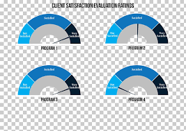 Free Gauge Chart Wiring Diagram Gauge Chart Schematic Excel Dashboard