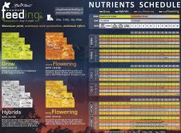 Green House Powder Feeding Schedule Online Hydroponics Shop