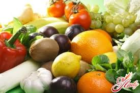 Запрещенные пищевые добавки в России красивые продукты способные  список запрещенных пищевых добавок