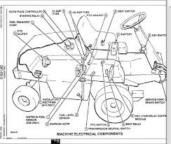 john deere f935 problems mytractorforum com the friendliest click image for larger version f935 jpg views 3619 size 146 9