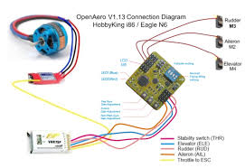 wiring diagram rc aircraft wiring image wiring diagram rc planes wiring diagram jodebal com on wiring diagram rc aircraft