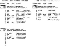 2003 gmc power mirrors wiring diagram great installation of wiring silveradosierra com u2022 anyone have 2003 tow heat signal mirror rh silveradosierra com 2003 gmc head light wiring diagram gmc schematic diagrams