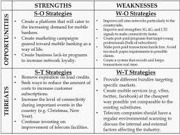 ceteris paribus from swot to tows figure 2 tows matrix for the philippine telecommunication companies