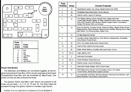 2005 ford taurus se radio wiring diagram the wiring 2005 ford taurus fuse box diagram wiring diagrams