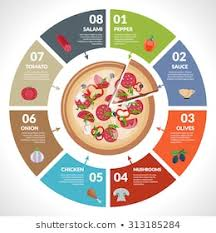 Pie Food Chart Food Pie Chart Images Stock Photos Vectors Shutterstock