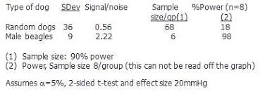 Statistical Power Formula 6 Power And Sample Size