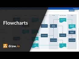 Draw Io Org Chart Template Make Flowcharts Quickly And Easily With Draw Io