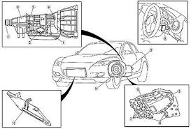 rx wiring diagram workshop manual  mazda rx8 rx 8 2004 2005 2006 2007 2008 2009 ultimate service on 2004 rx 8