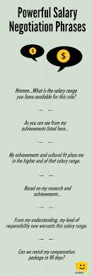 images about salary negotiation interview 1000 images about salary negotiation interview infographics and you deserve