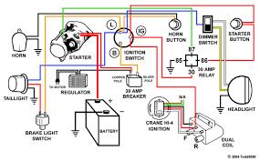 harley davidson wiring diagram download Harley Davidson Golf Cart Wiring Diagram wiring diagram harley davidson wiring inspiring automotive wiring diagram for harley davidson golf cart