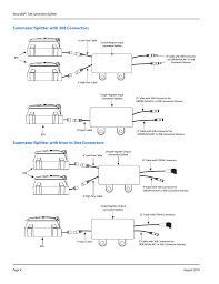 itron wiring diagram wiring library summator splitter 308 connectors summator splitter itron in line connectors