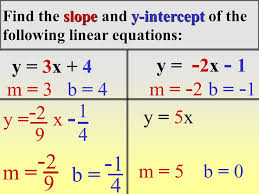 find the slope and y intercept of the following linear equations