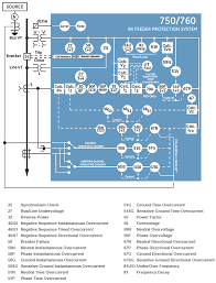 t60 relay wiring diagram t60 discover your wiring diagram 750760 feeder management relay 750760 feeder management relay as well peavey t 40 wiring diagram nodasystech likewise transformer protection moreover