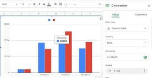 Google Sheets Charts How To Automatically Generate Charts And Graphs In Google Sheets