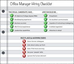 Medical Office Billing Manager Job Description How To Hire The Right Medical Office Manager Office