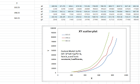 matlab curve fitting to a custom model