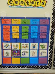 Kindergarten Classroom Kindergarten Milestones Organizing