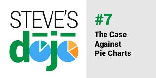 Dojo Pie Chart The Case Against Pie Charts