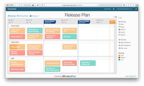 Project Roadmap Templates 3 Useful Roadmap Template Examples Theyre Not Just For