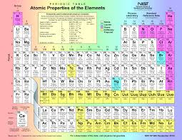 Image result for colloidal minerals