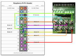 raspberry pi wiring diagram sha raspberry pi john jay s 8 led button raspberry pi gpio wiring diagram at Raspberry Pi Wiring Diagram