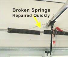 garage door tension springASGD WestCoast Division  Door Info