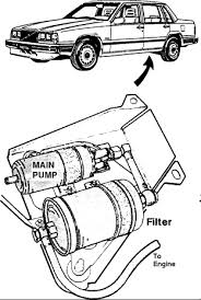 1994 volvo 940 engine diagram wiring diagram for you • diagram and instructions on how to replace the fuel filter and fuel rh justanswer com 1998 volvo s70 parts diagram 1994 940 volvo turbo engine