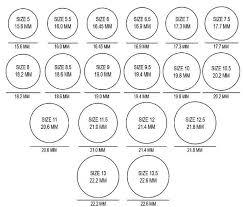 Pandora Ring Size Chart Awesome Avon Ring Size Conversion