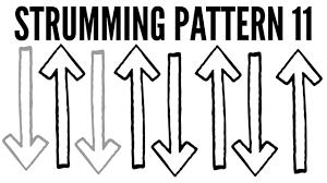Island Strum Pattern