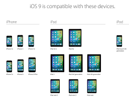 Apple Ios Version Chart Ios 9 Compatibility Supported Devices List Osxdaily