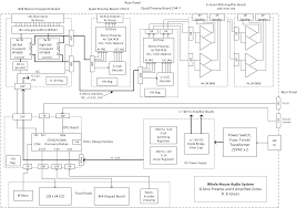 multi zone stereo stm32 design challenge page block diagram