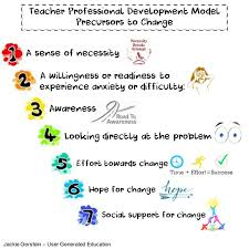 a model for teacher development precursors to change user teacherpd