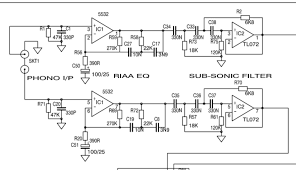 audio what is the purpose of a turntable s ground wire below are the phono input stage and the point in the circuit where circuit ground connects to chassis ground in the mixer