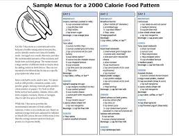 7 day diabetic meal plan 13 best choosemyplate gov images on pinterest 2000 calorie meal