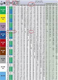 Boom Sprayer Calibration Chart Heartland Outdoors Food Plotting Sprayer Calibration
